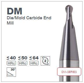 Choosing the right Die/Mold tool