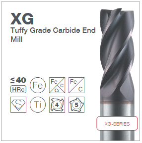 Carbide tools for cutting Titanium